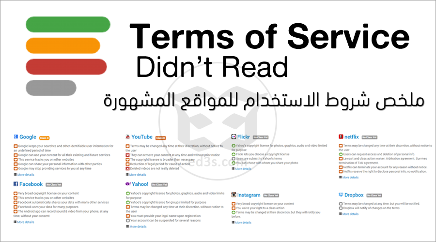Photo of خدمة ملخص لشروط الاستخدام في اهم المواقع العالمية