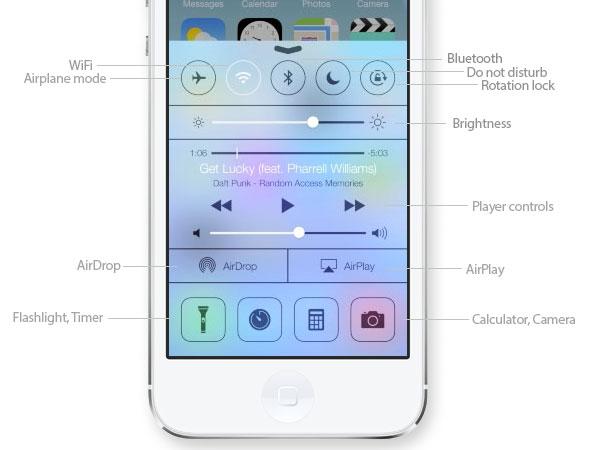 Photo of مركز التحكم في iOS 7 وتشغيل الفلاش بدون برامج