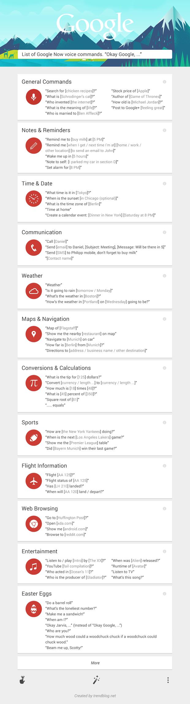 كافة اوامر قوقل ناو Google Now الصوتية
